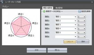 レーダーチャート作成