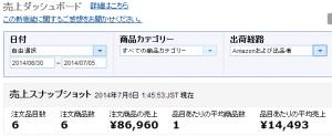 アマゾン売上1